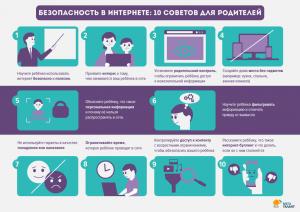 Плакат_Безопасность в интернете